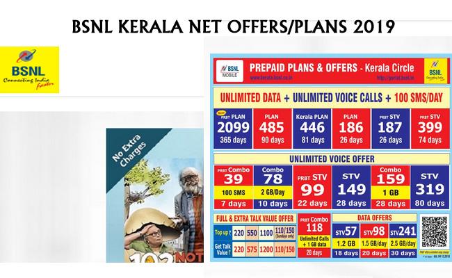 BSNL Data Plans & Net Offers in Kerala 2019 - MixIndia com